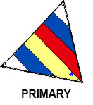 Neil Pryde Sunfish Sail primary